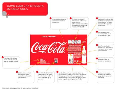 Cómo leer la etiqueta de Coca-Cola: Coca-Cola Argentina