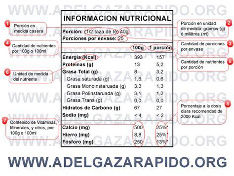Como leer las etiquetas de Información Nutricional ...