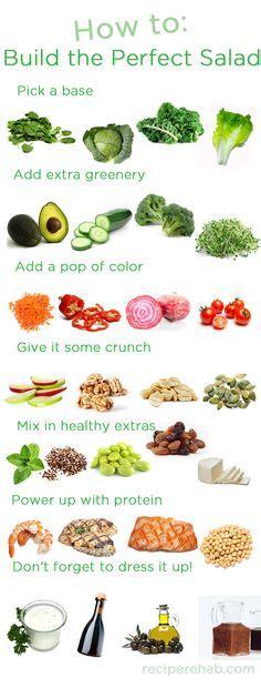 Como organizar las comidas diarias para no subir de peso ...
