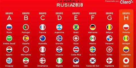 Cómo quedaron los grupos del Mundial Rusia 2018 ...