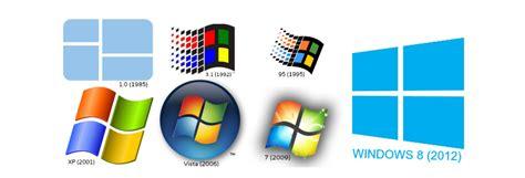 Cómo saber que versión de Windows tenemos instalado