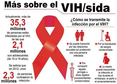 Cómo saber si tengo sida | ¿Cómo saber si...?