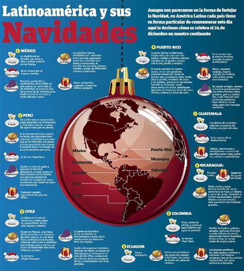 ¿Cómo se celebra la Navidad en algunos países de América ...