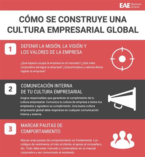 Cómo se construye una cultura empresarial global ...