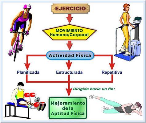 ¿Cómo superar la pereza de empezar a realizar ejercicio ...