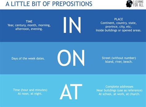 Como usar as preposições In, ON e AT em inglês | E ...