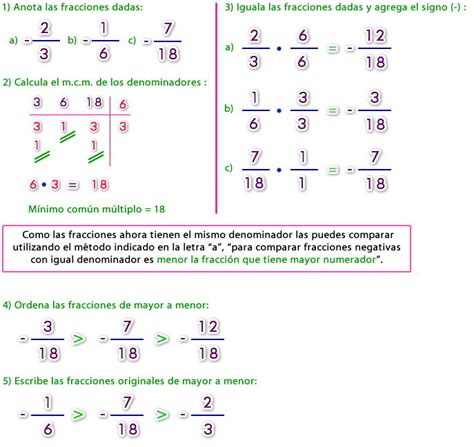 Comparación de números racionales