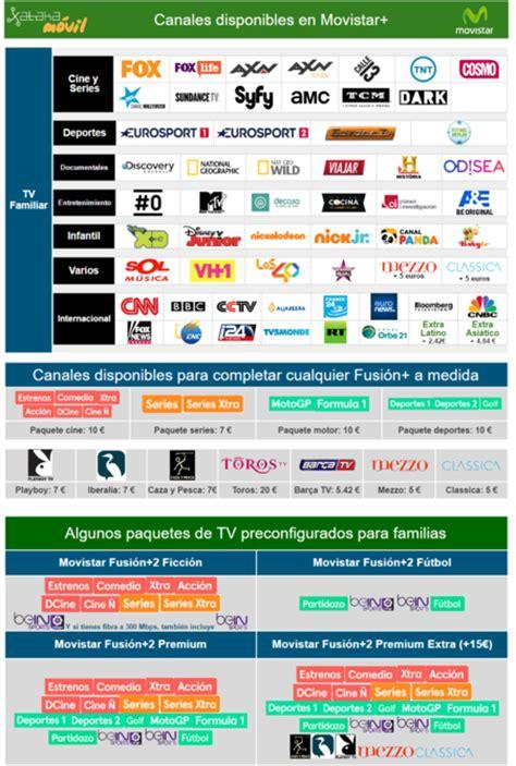 Comparativa tarifas convergentes de ADSL o fibra + móvil ...
