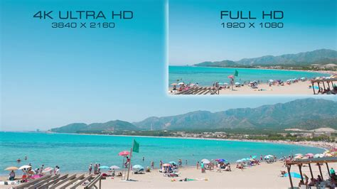 Compare new digital video standard 4K Ultra HD vs Full HD ...