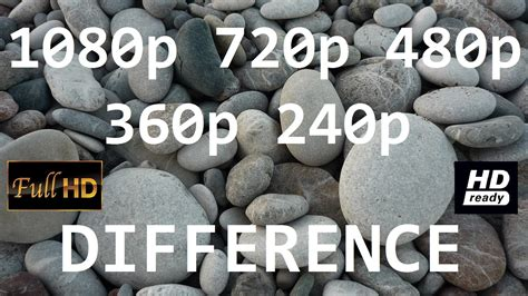 Comparison of Full HD , HD ready and standard definition ...