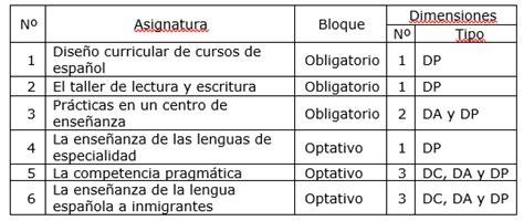 Competencia intercultural docente en los planes de ...