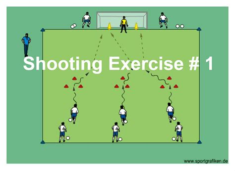 Competitive Soccer Shooting Drills | FINISHING SOCCER ...