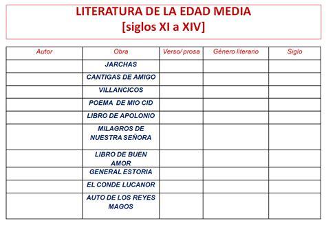 COMPLEMENTO AGENTE: LA LITERATURA MEDIEVAL: ACTIVIDADES DE ...