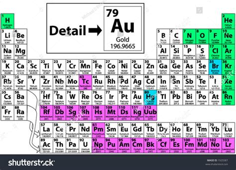 Complete Periodic Table Elements Including Atomic Stock ...