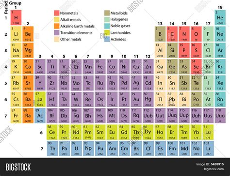 Complete Periodic Table Elements Vector & Photo | Bigstock