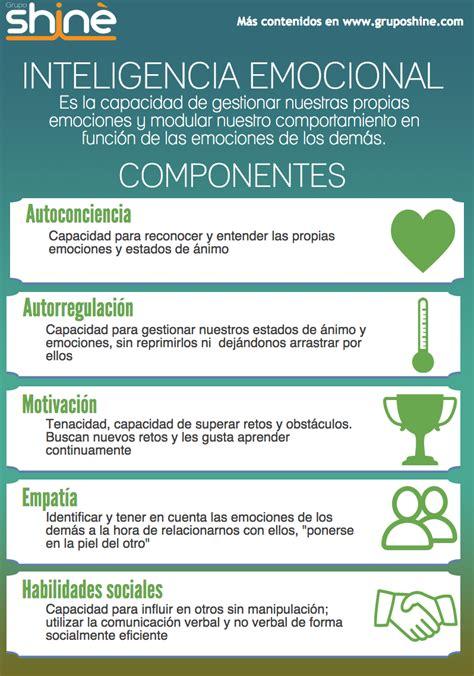 Componentes de la Inteligencia Emocional #infografia # ...