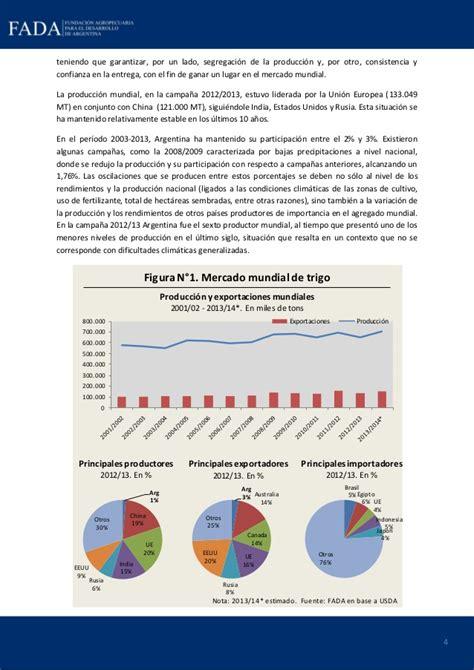 Componentes del precio_del_pan