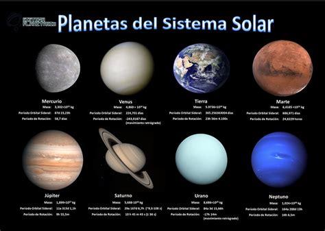 Componentes del sistema solar - Origen y Planetas!