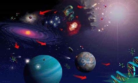 Componentes del Universo | Sistema Planetario