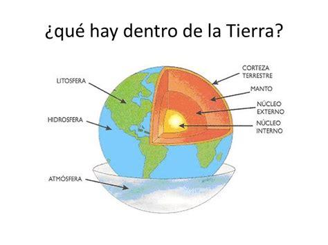 Composición de la Tierra. Capas internas y placas ...