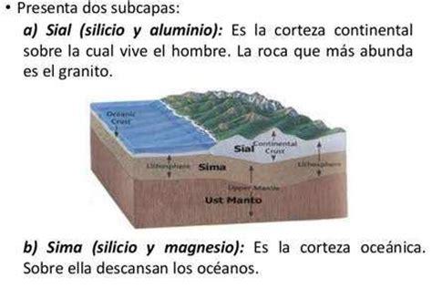 Composición Mineral de la Corteza Terrestre Tabla de Minerales