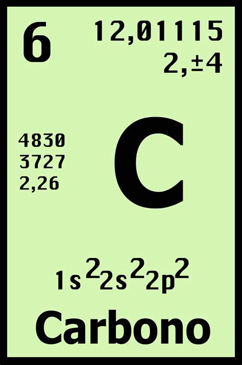 Compuestos del carbono. Química para 4º de Secundaria ...