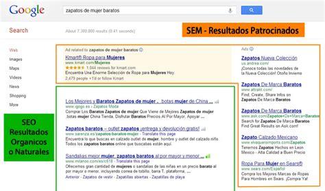Comunicación Digital Posicionamiento SEO SEM ...