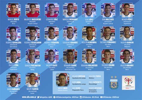 Con ocho jugadores de Boca, así es el plantel de Argentina ...