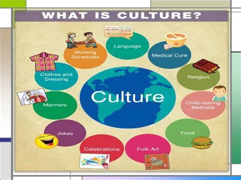 Concept of culture & cultural diversity