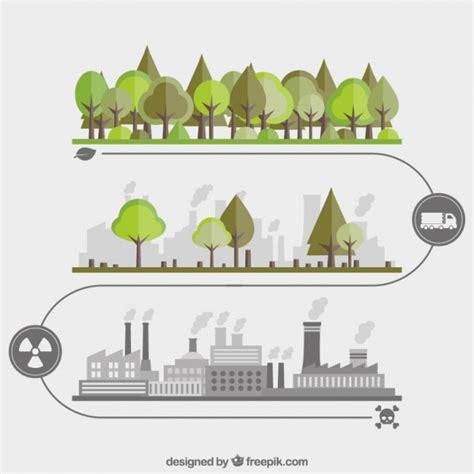 Concepto de la contaminación   Descargar Vectores gratis