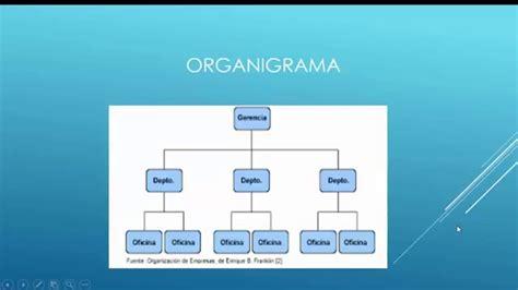 conceptos basicos de la empresa y los principales ...