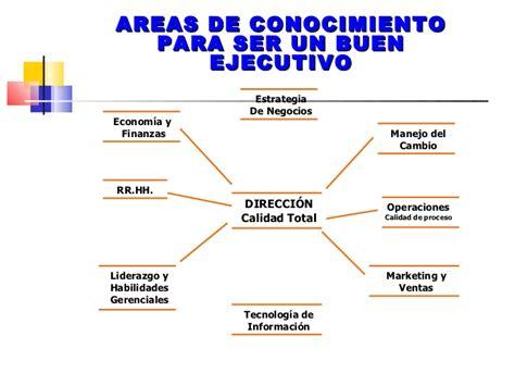 Conceptos de Administración y Organización de Empresas