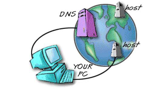 Configure servidores de DNS seguros no Ubuntu 11.04 - Pplware