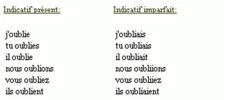 Conjugaison du verbe oublier