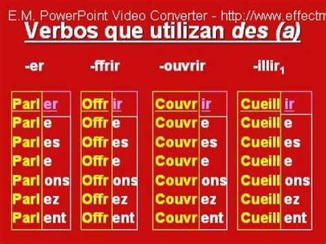 Conjugar en francés - Conjugación verbos - YouTube
