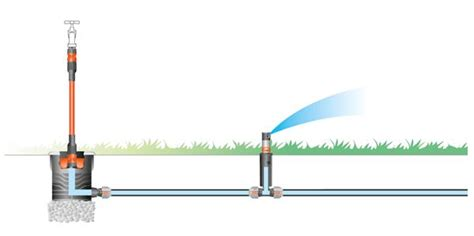 Connecting Point - Water pipeline