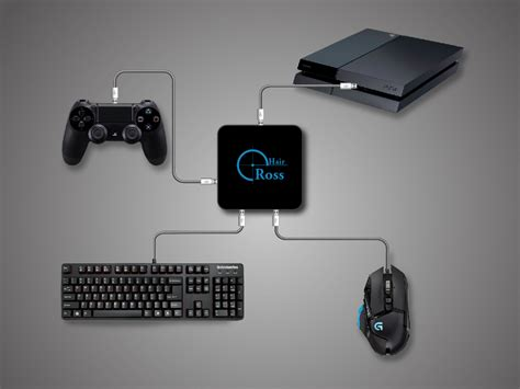 Connection of mouse and keyboard for PS4