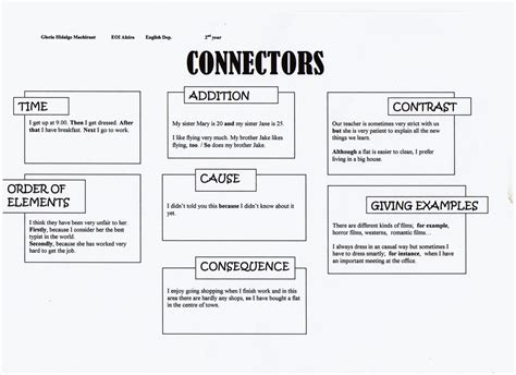 CONNECTORS - eoi english class