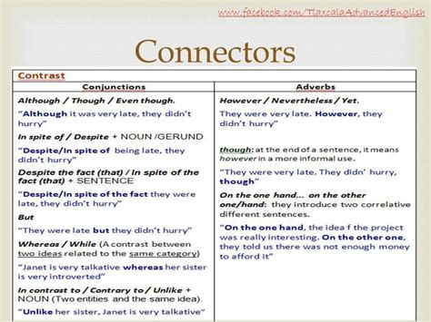 Connectors in English – Materials For Learning English