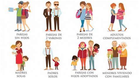 Conoce 16 tipos de familias que sí son familia   Okey ...