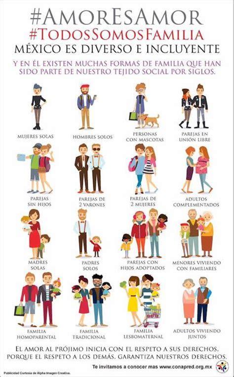 Conoce 16 tipos de familias que sí son familia - Okey ...