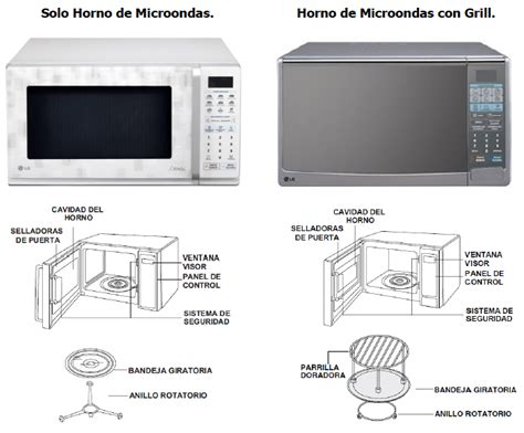 Conoce diferentes funciones del microondas – The Home ...
