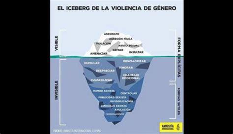 Conoce los tipos de violencia de género en este iceberg ...