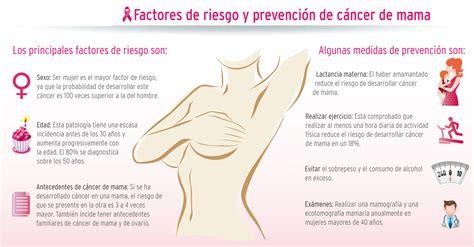 ¿Conoces los factores de riesgo de cáncer de mama ...