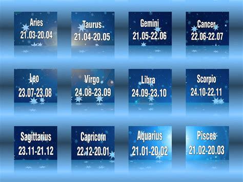 Conociendo en profundidad a los signos del zodiaco
