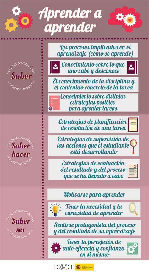 CONOCIENDO LAS COMPETENCIAS CLAVE | La competencia par ...