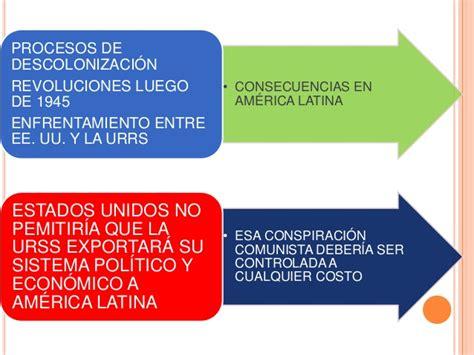 Consecuencias de la Guerra Fría en América Latina