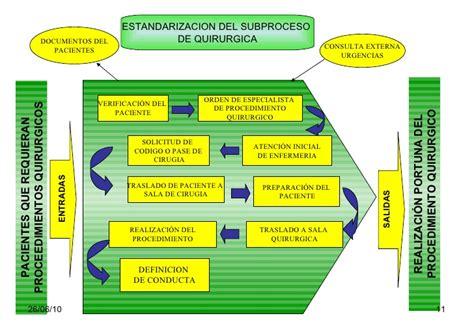 Consejo De La Judicatura Del Guayas Consulta De Procesos ...