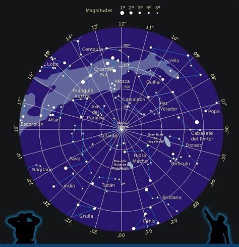 Constelaciones Circumpolares - Hemisferio Sur