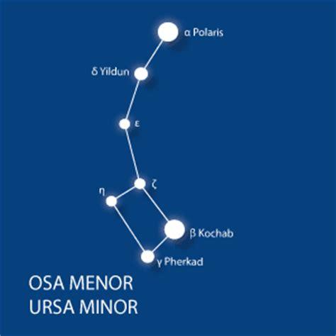 Constelaciones fáciles de reconocer en el cielo